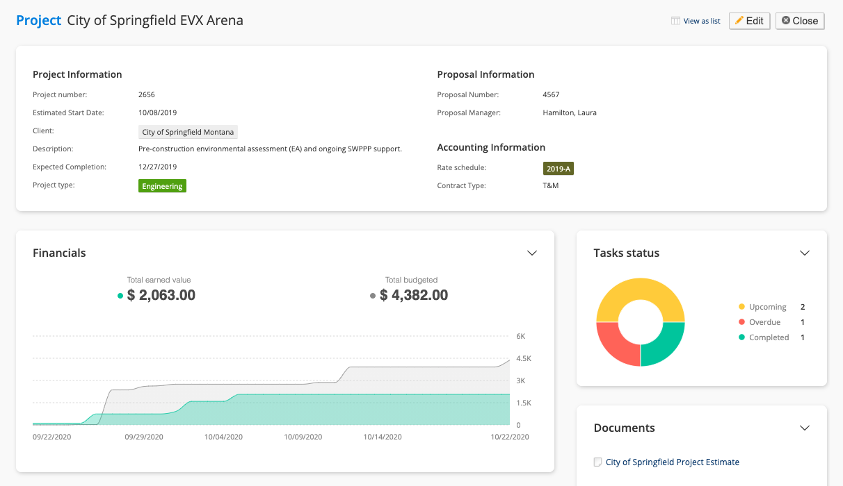 FengOffice Dashboards